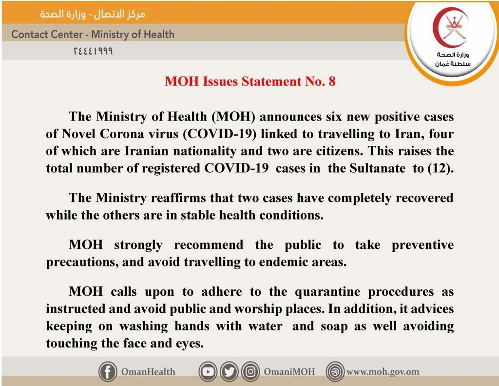 ministry of health oman new covid-19 cases